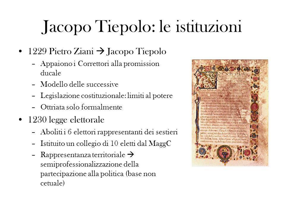 Jacopo Tiepolo: le istituzioni