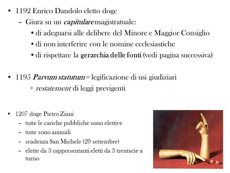 1192 Enrico Dandolo eletto doge Giura su un capitulare magistratuale: