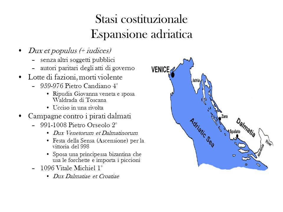 Stasi costituzionale Espansione adriatica