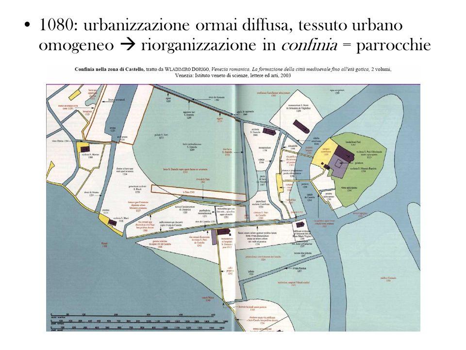 1080: urbanizzazione ormai diffusa, tessuto urbano omogeneo  riorganizzazione in confinia = parrocchie