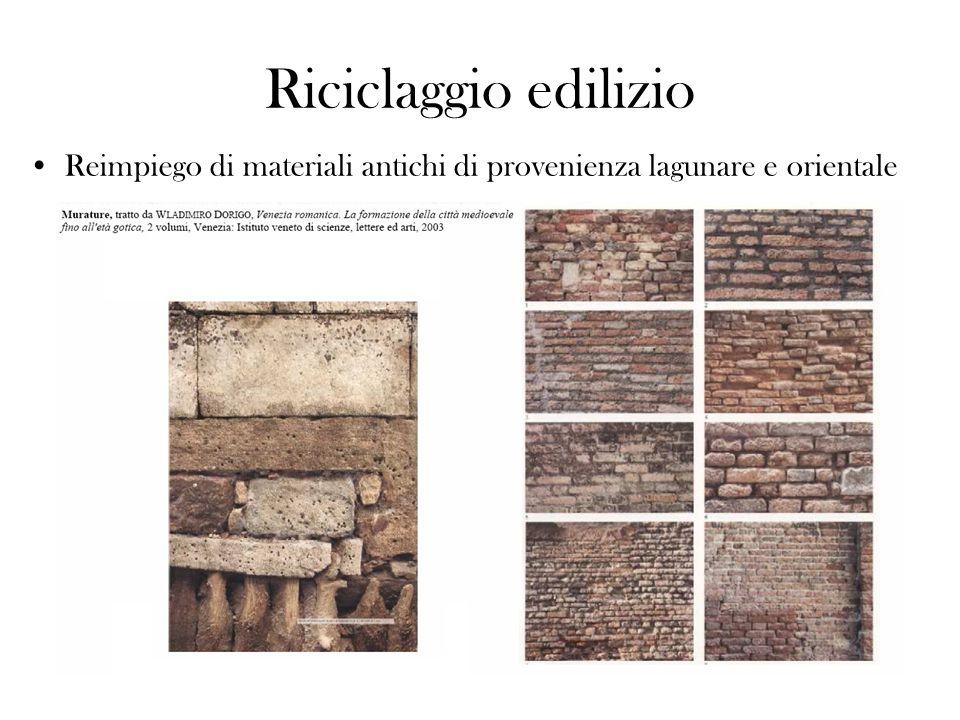 Riciclaggio edilizio Reimpiego di materiali antichi di provenienza lagunare e orientale