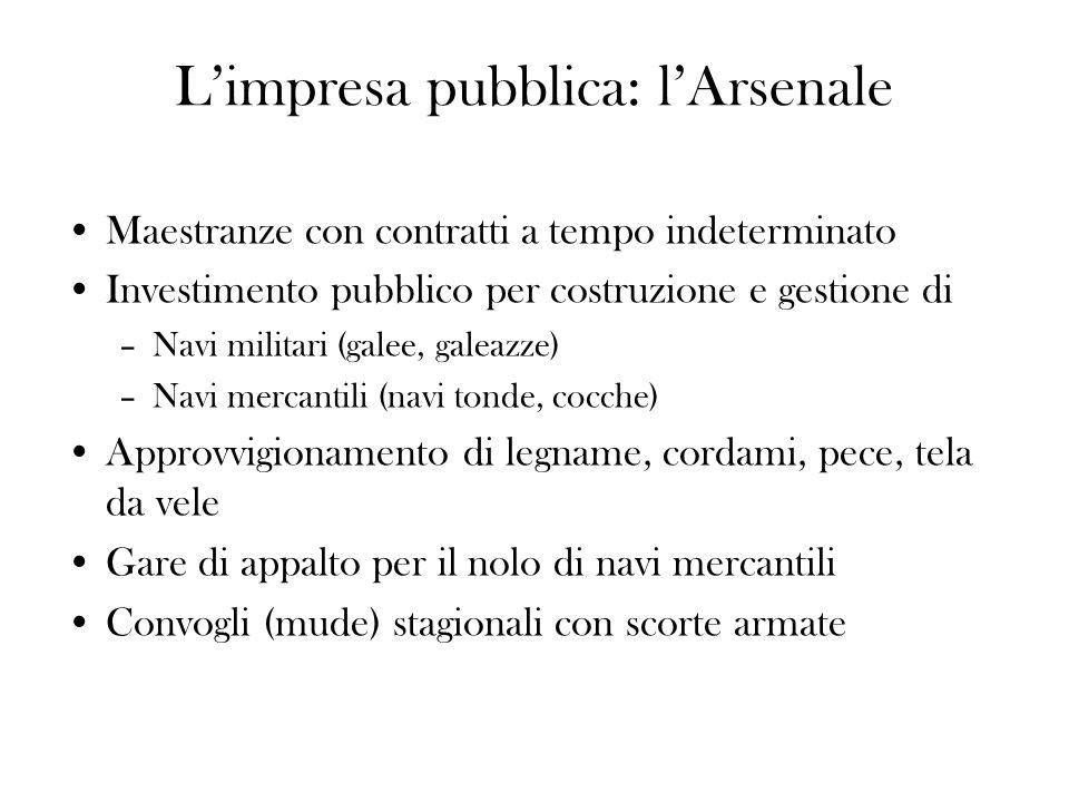 L'impresa pubblica: l'Arsenale