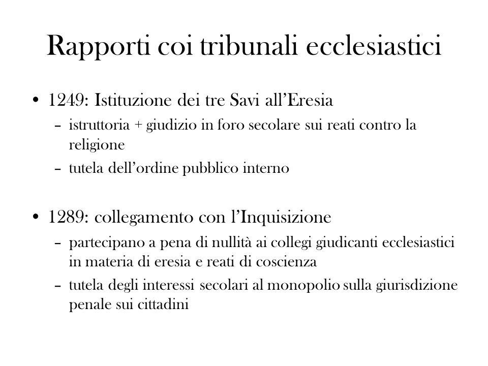 Rapporti coi tribunali ecclesiastici