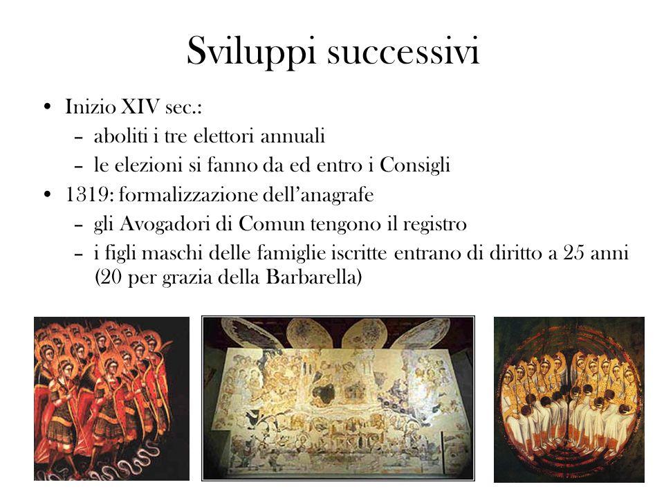 Sviluppi successivi Inizio XIV sec.: aboliti i tre elettori annuali