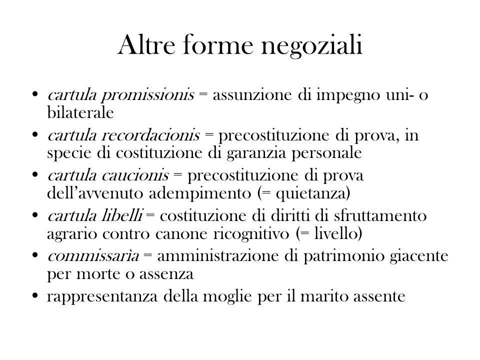 Altre forme negozialicartula promissionis = assunzione di impegno uni- o bilaterale.