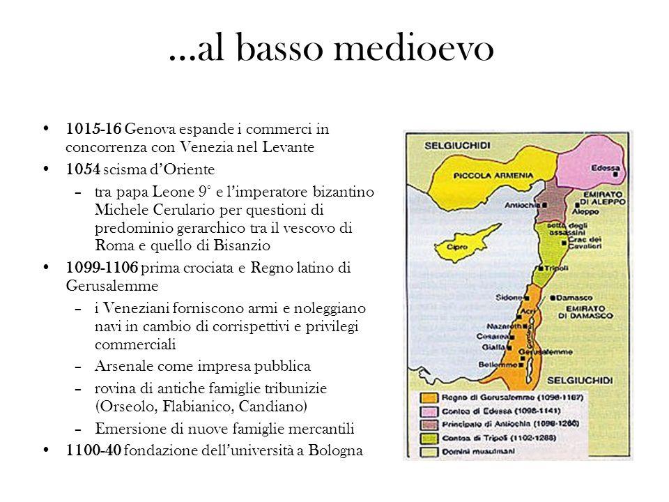 …al basso medioevo 1015-16 Genova espande i commerci in concorrenza con Venezia nel Levante. 1054 scisma d'Oriente.
