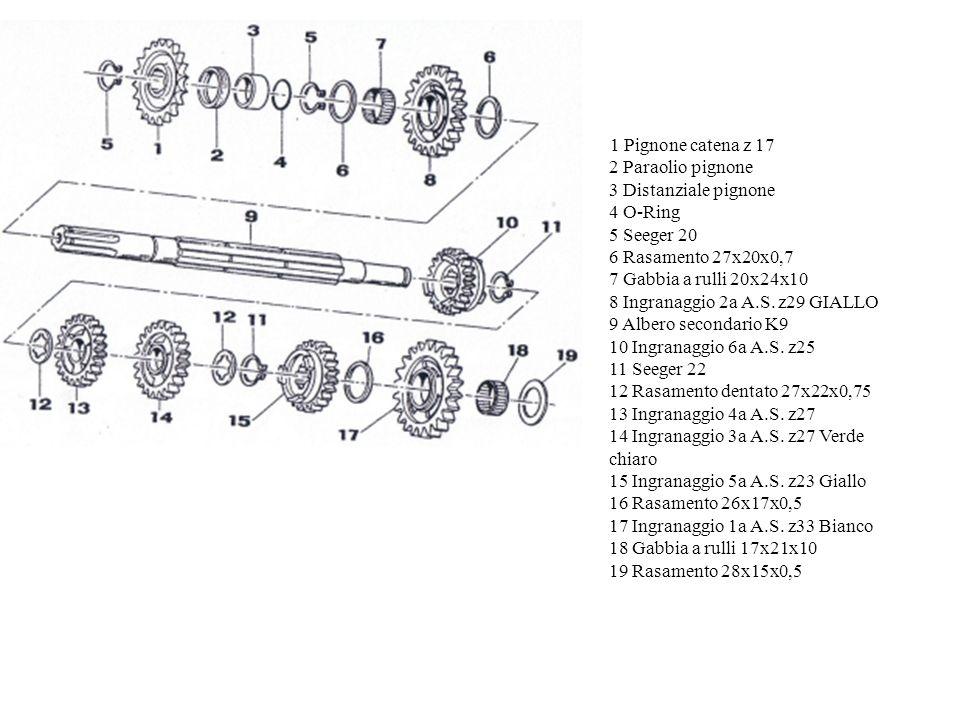 1 Pignone catena z 17 2 Paraolio pignone 3 Distanziale pignone 4 O-Ring 5 Seeger 20 6 Rasamento 27x20x0,7 7 Gabbia a rulli 20x24x10 8 Ingranaggio 2a A.S.