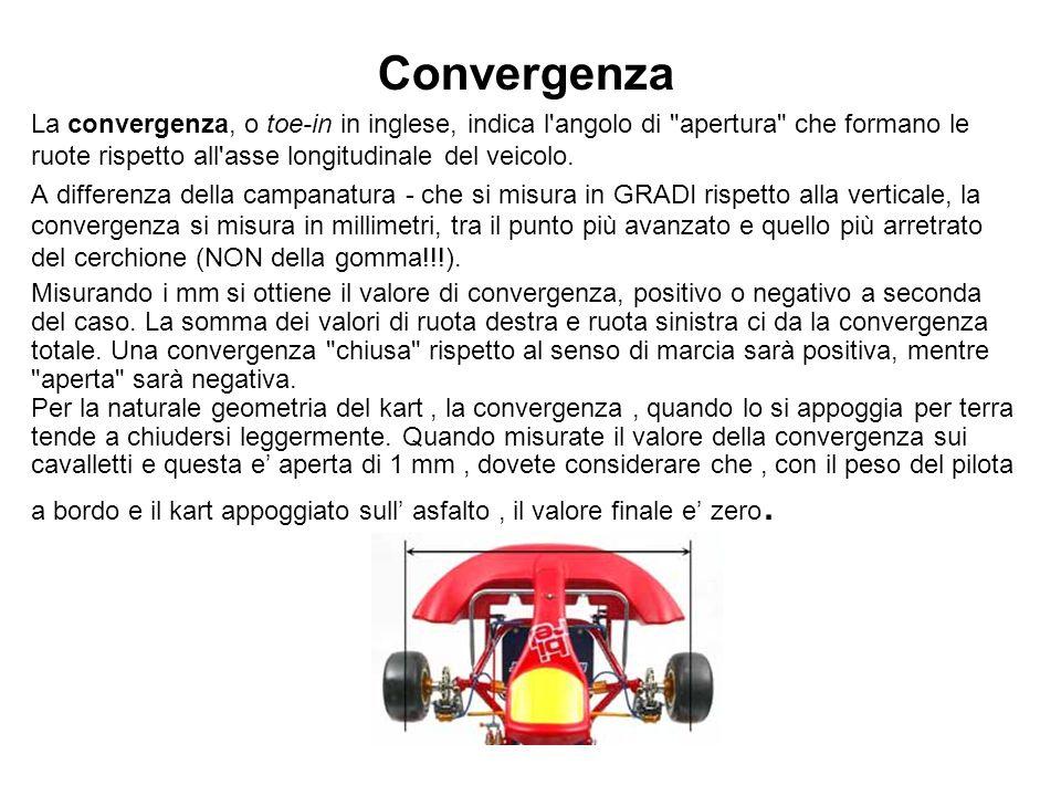 Convergenza La convergenza, o toe-in in inglese, indica l angolo di apertura che formano le ruote rispetto all asse longitudinale del veicolo.