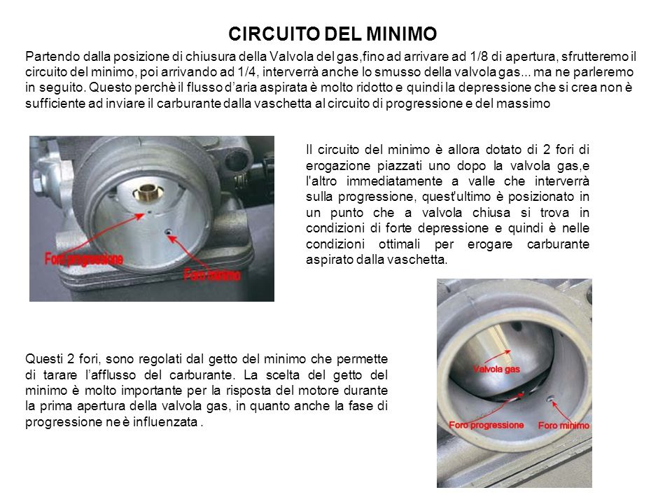 CIRCUITO DEL MINIMO