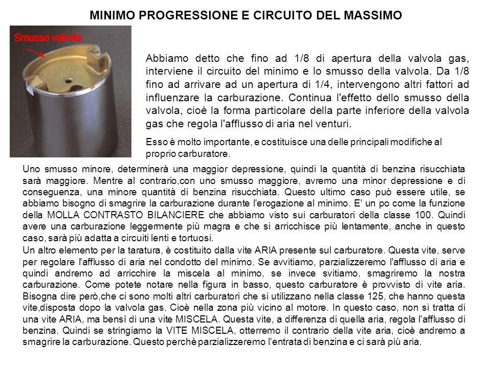 MINIMO PROGRESSIONE E CIRCUITO DEL MASSIMO