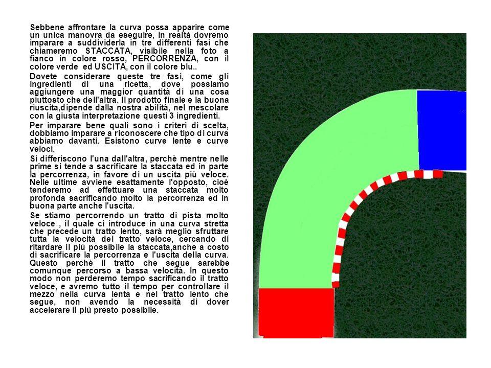 Sebbene affrontare la curva possa apparire come un unica manovra da eseguire, in realtà dovremo imparare a suddividerla in tre differenti fasi che chiameremo STACCATA, visibile nella foto a fianco in colore rosso, PERCORRENZA, con il colore verde ed USCITA, con il colore blu..