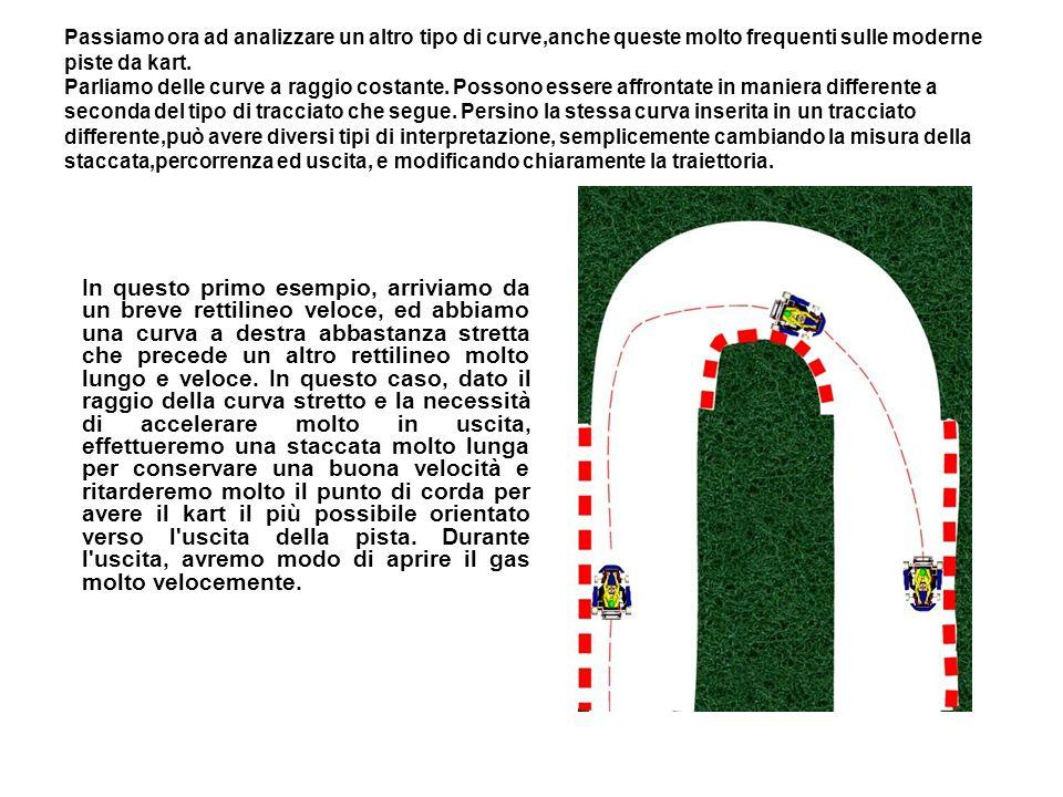 Passiamo ora ad analizzare un altro tipo di curve,anche queste molto frequenti sulle moderne piste da kart. Parliamo delle curve a raggio costante. Possono essere affrontate in maniera differente a seconda del tipo di tracciato che segue. Persino la stessa curva inserita in un tracciato differente,può avere diversi tipi di interpretazione, semplicemente cambiando la misura della staccata,percorrenza ed uscita, e modificando chiaramente la traiettoria.