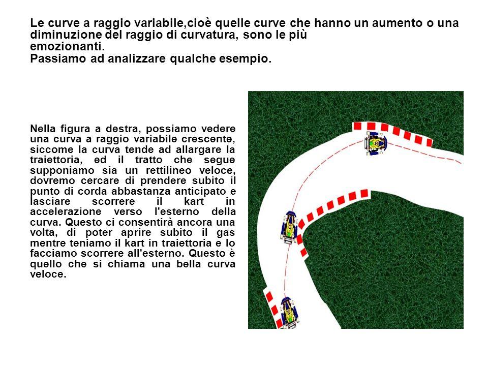 Le curve a raggio variabile,cioè quelle curve che hanno un aumento o una diminuzione del raggio di curvatura, sono le più emozionanti. Passiamo ad analizzare qualche esempio.