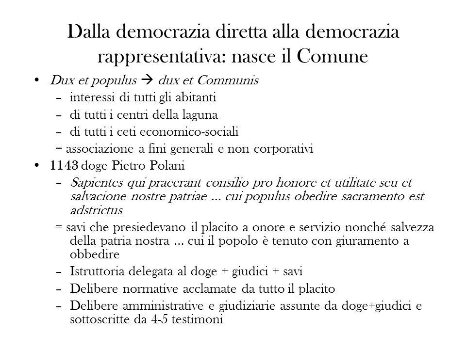 Dalla democrazia diretta alla democrazia rappresentativa: nasce il Comune