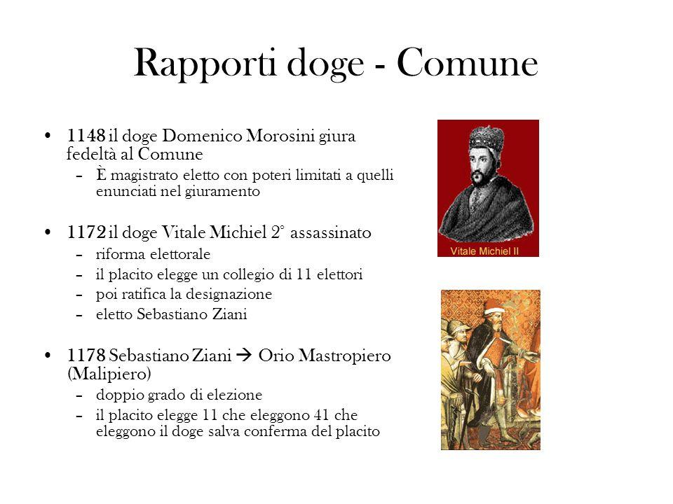 Rapporti doge - Comune 1148 il doge Domenico Morosini giura fedeltà al Comune.