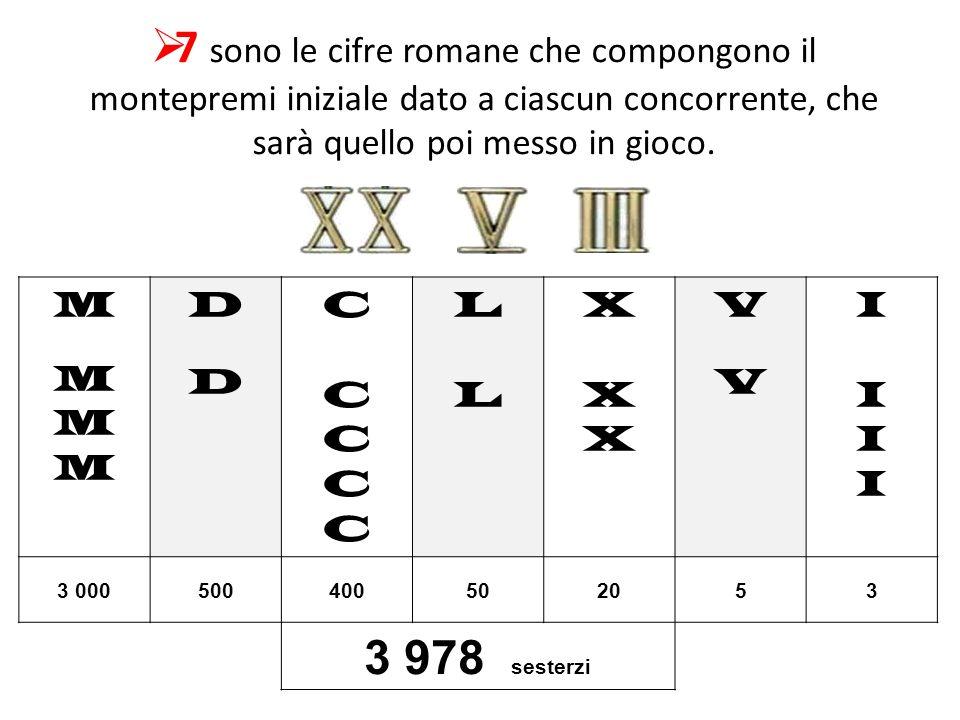 7 sono le cifre romane che compongono il montepremi iniziale dato a ciascun concorrente, che sarà quello poi messo in gioco.