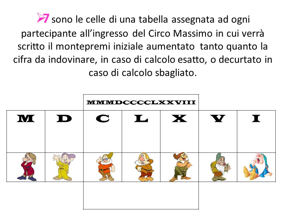 7 sono le celle di una tabella assegnata ad ogni partecipante all'ingresso del Circo Massimo in cui verrà scritto il montepremi iniziale aumentato tanto quanto la cifra da indovinare, in caso di calcolo esatto, o decurtato in caso di calcolo sbagliato.