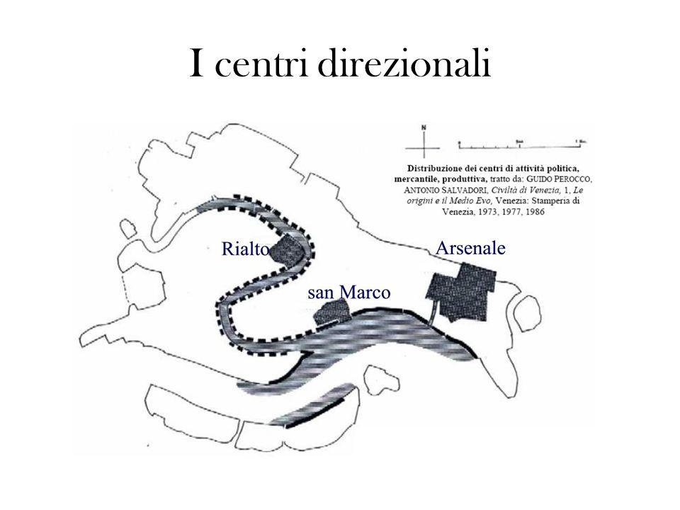 I centri direzionali