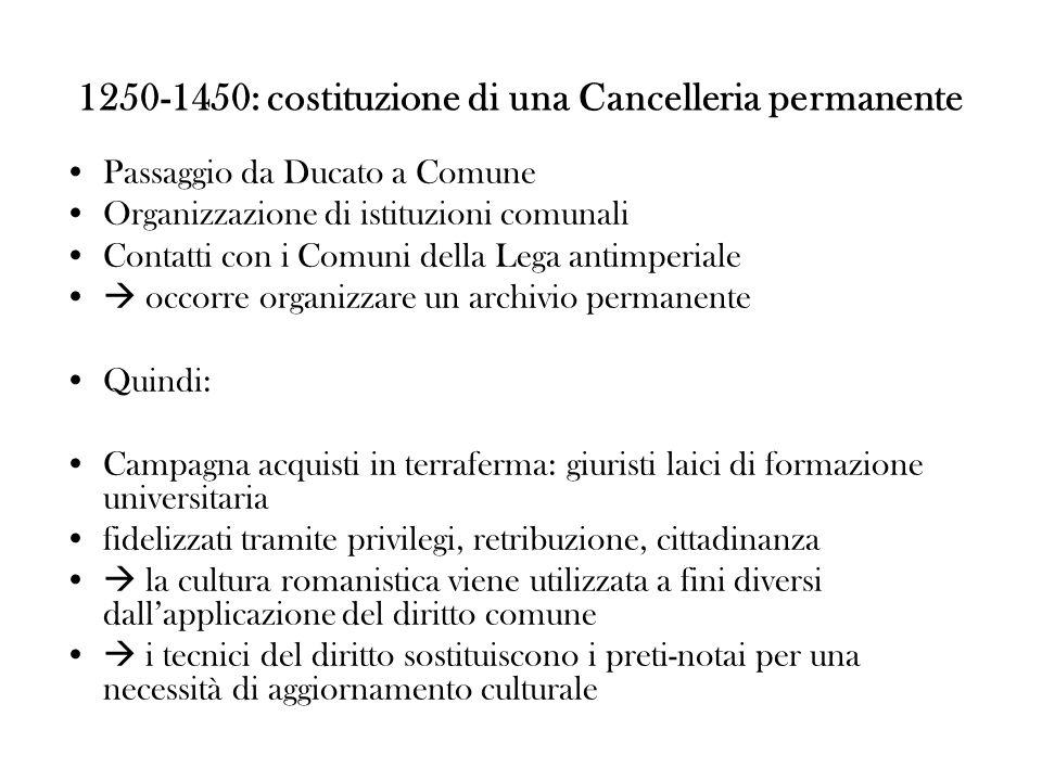 1250-1450: costituzione di una Cancelleria permanente