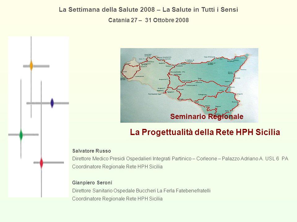 Seminario Regionale La Progettualità della Rete HPH Sicilia