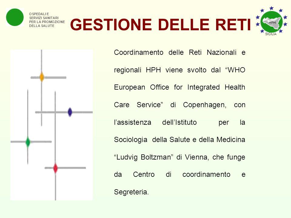 GESTIONE DELLE RETI OSPEDALI E. SERVIZI SANITARI. PER LA PROMOZIONE. DELLA SALUTE. HPH. SICILIA.
