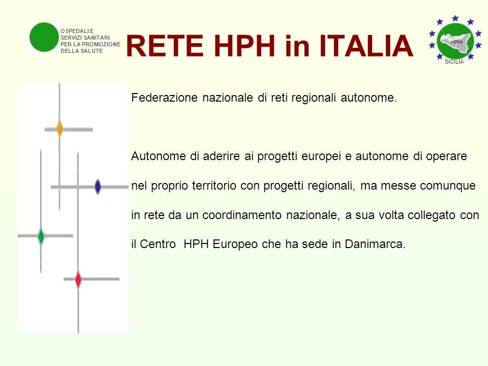 RETE HPH in ITALIA Federazione nazionale di reti regionali autonome.