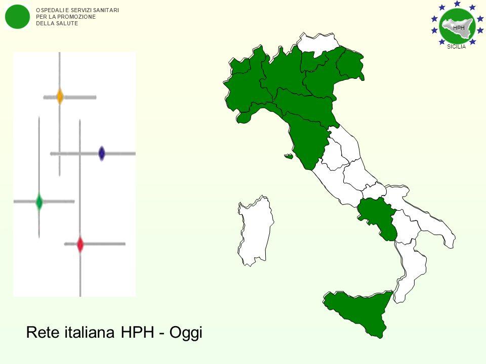 Rete italiana HPH - Oggi