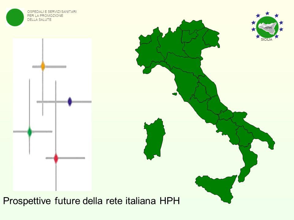 Prospettive future della rete italiana HPH