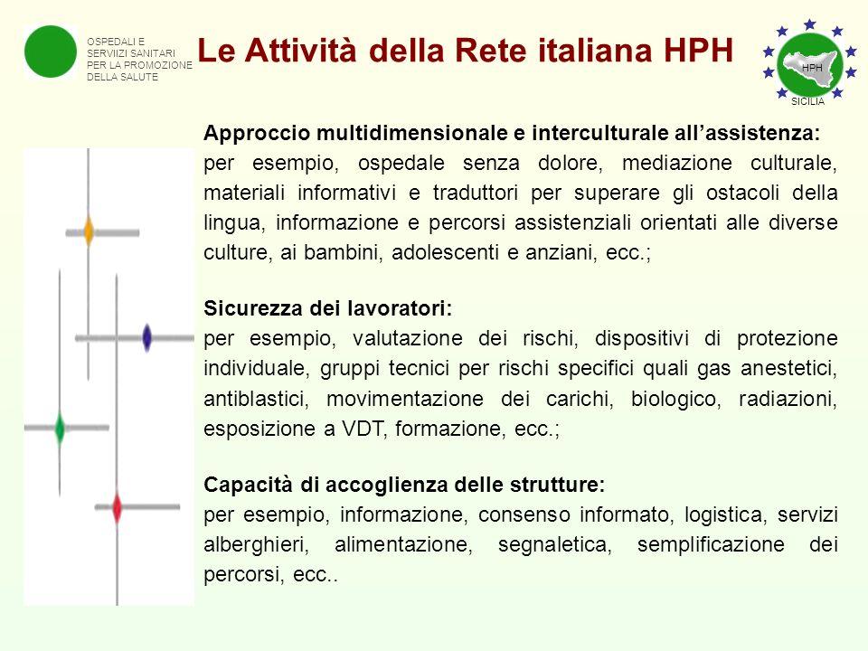 Le Attività della Rete italiana HPH