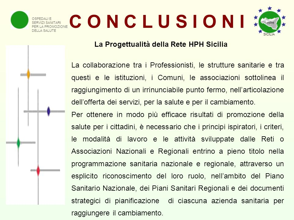 La Progettualità della Rete HPH Sicilia