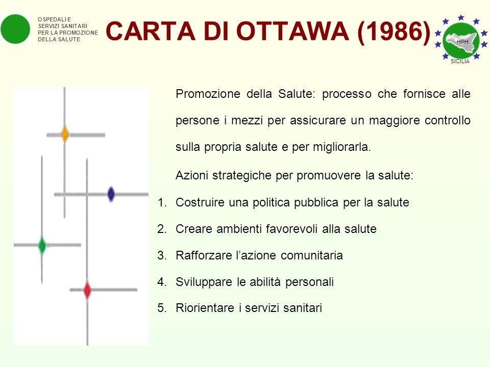 CARTA DI OTTAWA (1986) OSPEDALI E SERVIZI SANITARI. PER LA PROMOZIONE. DELLA SALUTE.