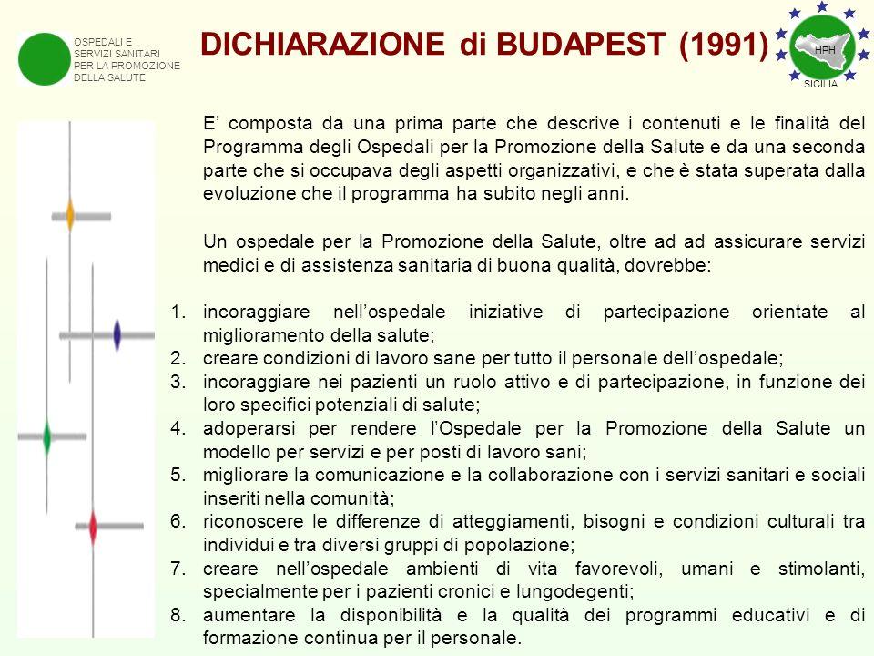 DICHIARAZIONE di BUDAPEST (1991)