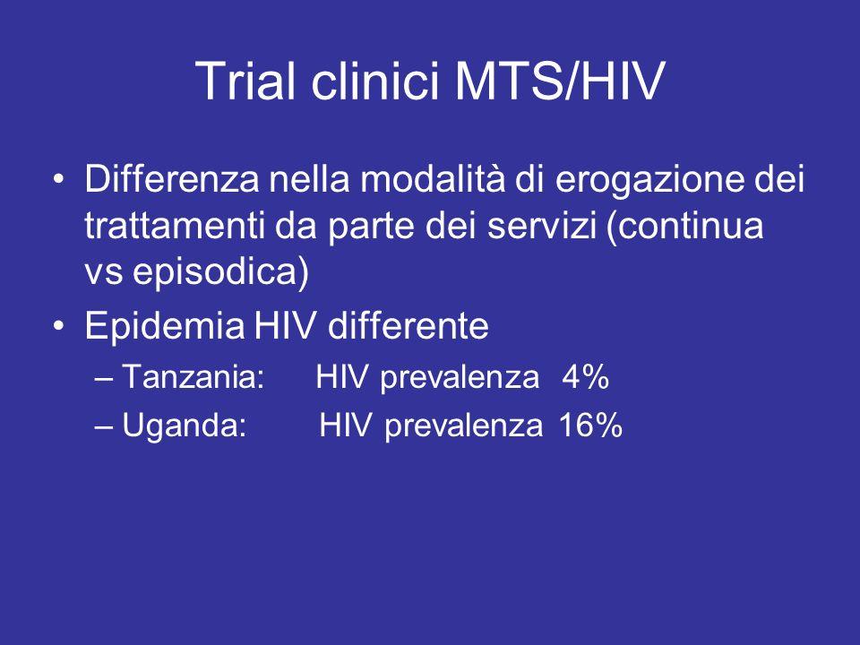 Trial clinici MTS/HIVDifferenza nella modalità di erogazione dei trattamenti da parte dei servizi (continua vs episodica)