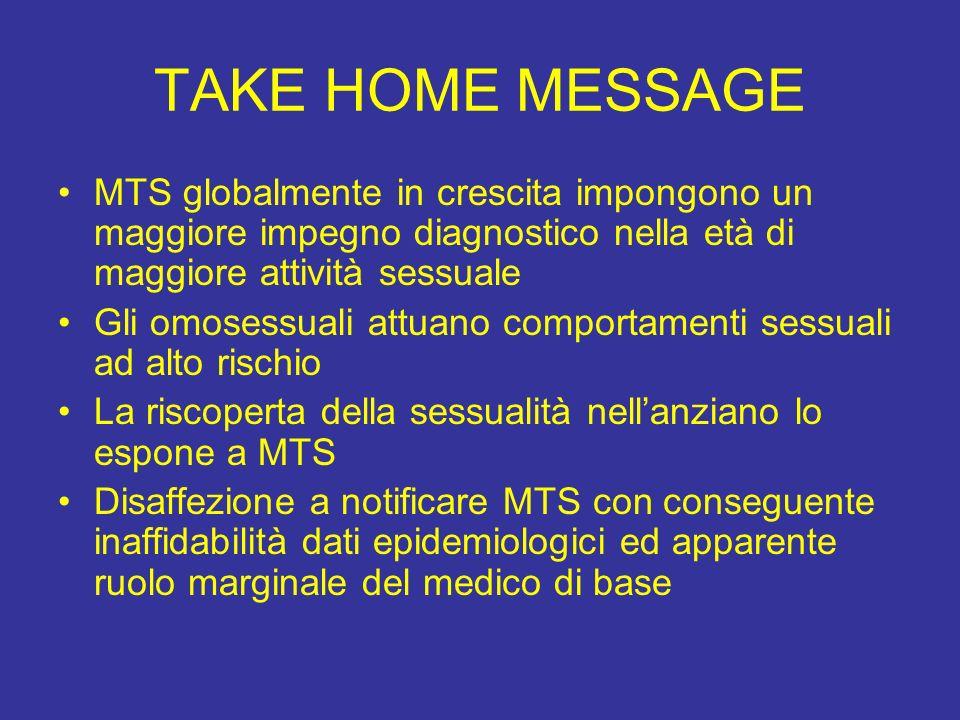 TAKE HOME MESSAGE MTS globalmente in crescita impongono un maggiore impegno diagnostico nella età di maggiore attività sessuale.