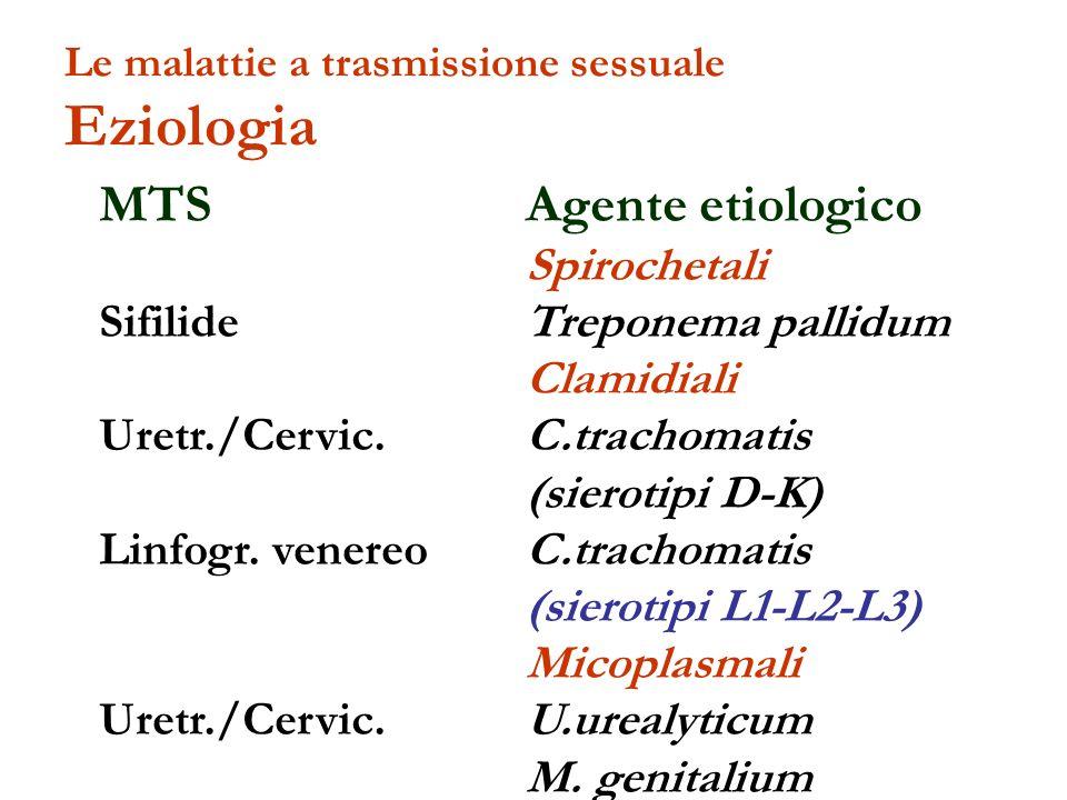 Le malattie a trasmissione sessuale Eziologia