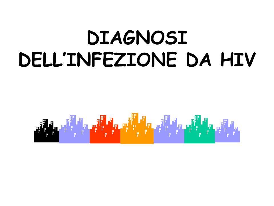 DIAGNOSI DELL'INFEZIONE DA HIV CCCCCCC
