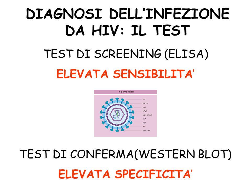 DIAGNOSI DELL'INFEZIONE DA HIV: IL TEST