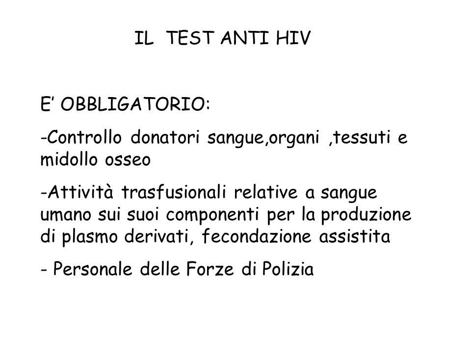 IL TEST ANTI HIV E' OBBLIGATORIO: -Controllo donatori sangue,organi ,tessuti e midollo osseo.