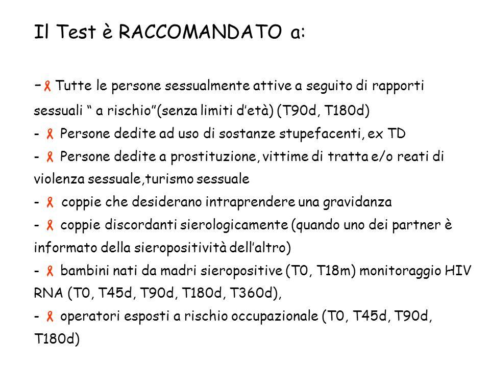 Il Test è RACCOMANDATO a:
