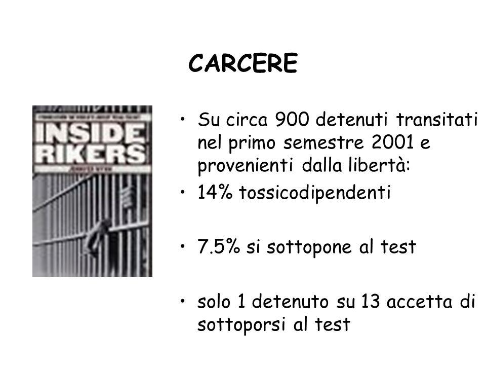 CARCERE Su circa 900 detenuti transitati nel primo semestre 2001 e provenienti dalla libertà: 14% tossicodipendenti.