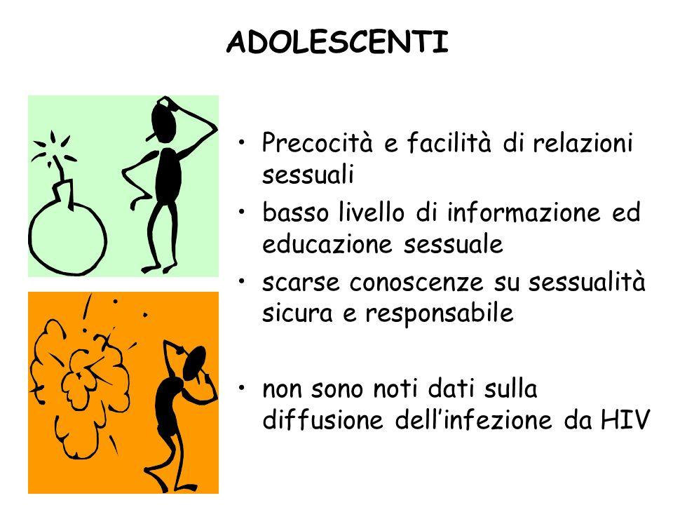 ADOLESCENTI Precocità e facilità di relazioni sessuali