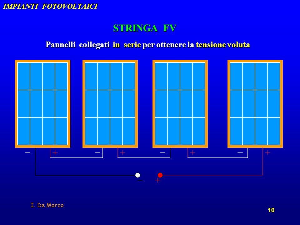 STRINGA FV Pannelli collegati in serie per ottenere la tensione voluta