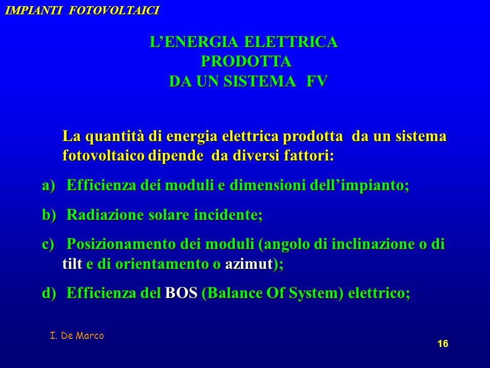 L'ENERGIA ELETTRICA PRODOTTA DA UN SISTEMA FV
