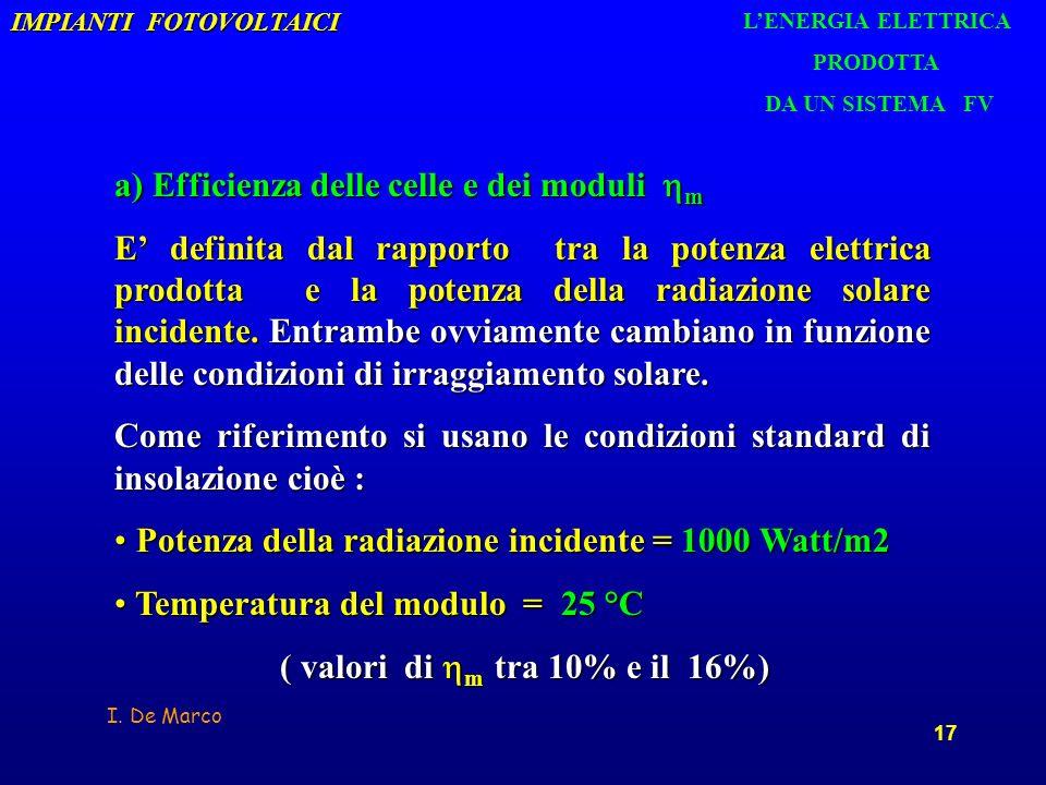 Efficienza delle celle e dei moduli hm