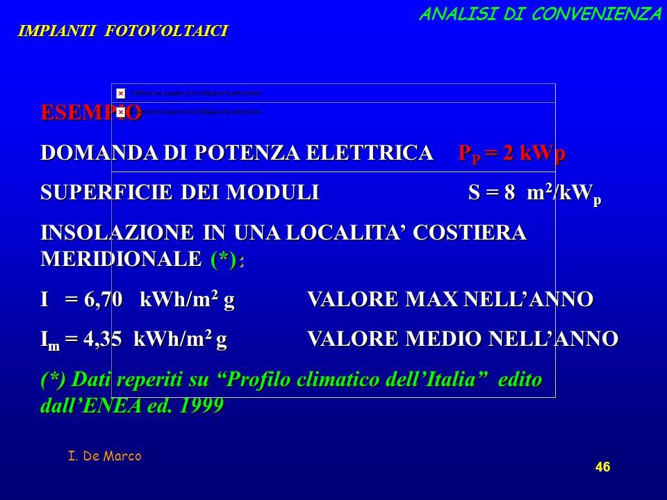 DOMANDA DI POTENZA ELETTRICA PP = 2 kWp