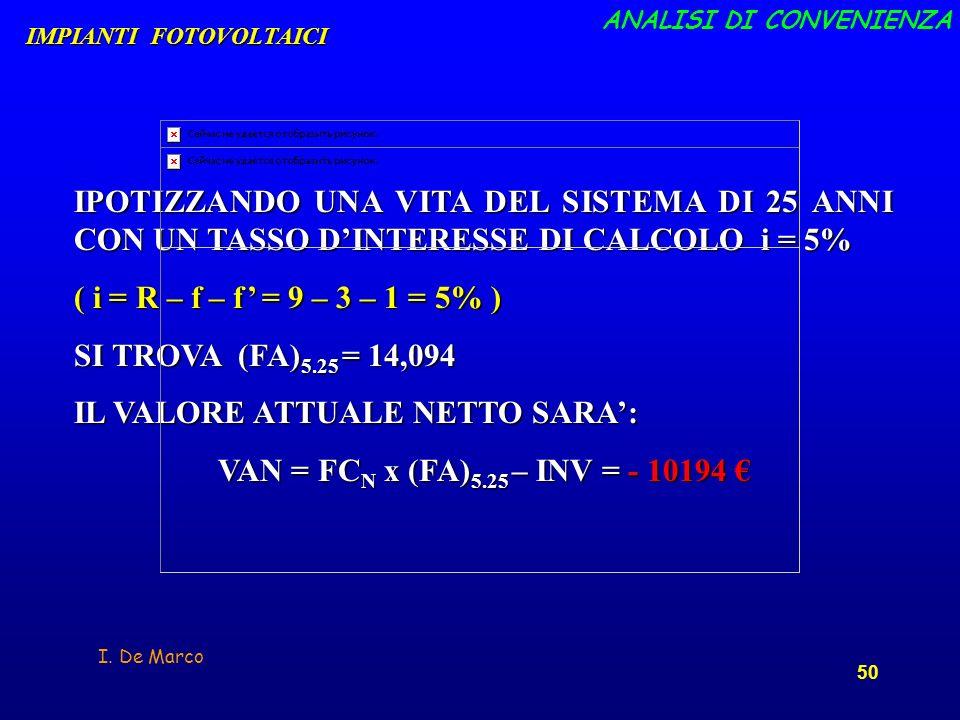 IL VALORE ATTUALE NETTO SARA': VAN = FCN x (FA)5.25 – INV = - 10194 €