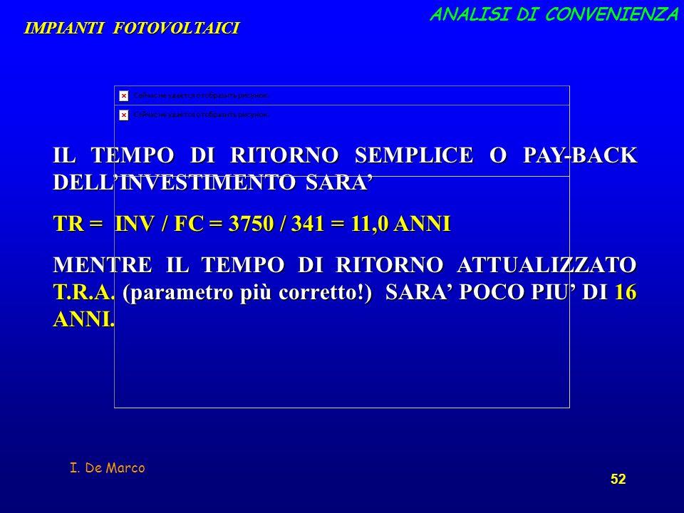 IL TEMPO DI RITORNO SEMPLICE O PAY-BACK DELL'INVESTIMENTO SARA'