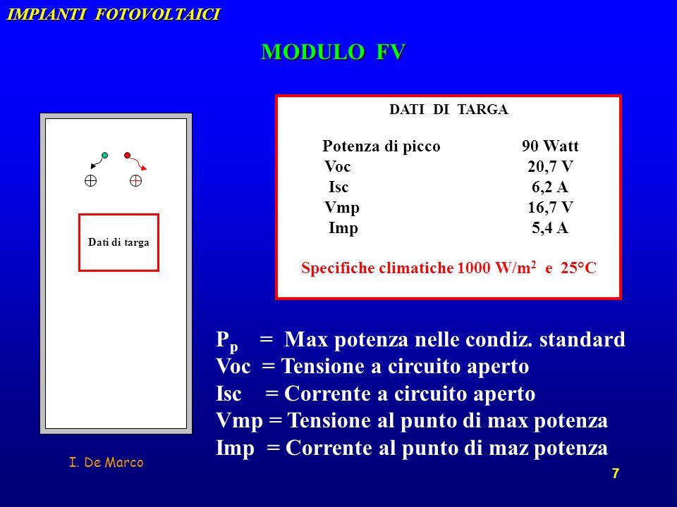 Specifiche climatiche 1000 W/m2 e 25°C