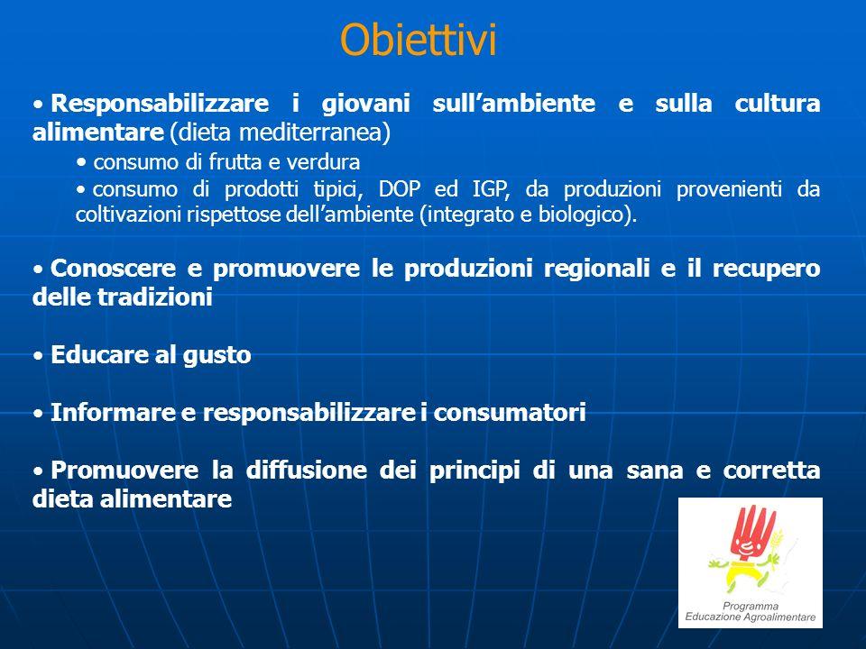 Obiettivi Responsabilizzare i giovani sull'ambiente e sulla cultura alimentare (dieta mediterranea)