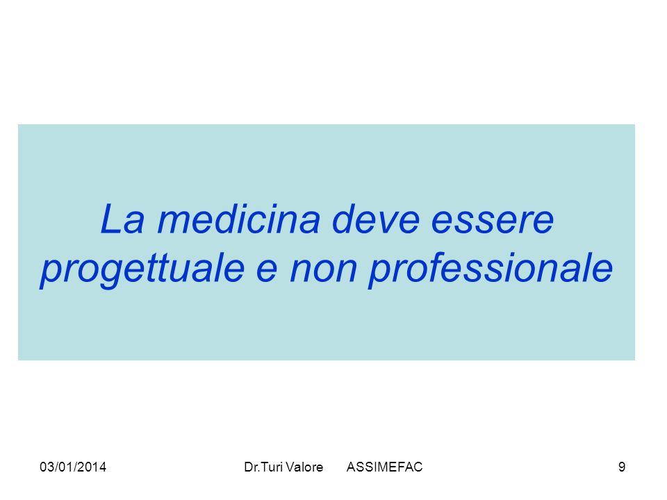 La medicina deve essere progettuale e non professionale